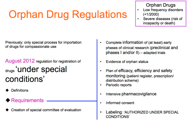 orphan drug regulations anmat