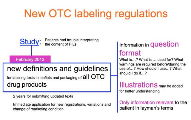 labeling otc